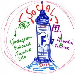 sociale media 2014